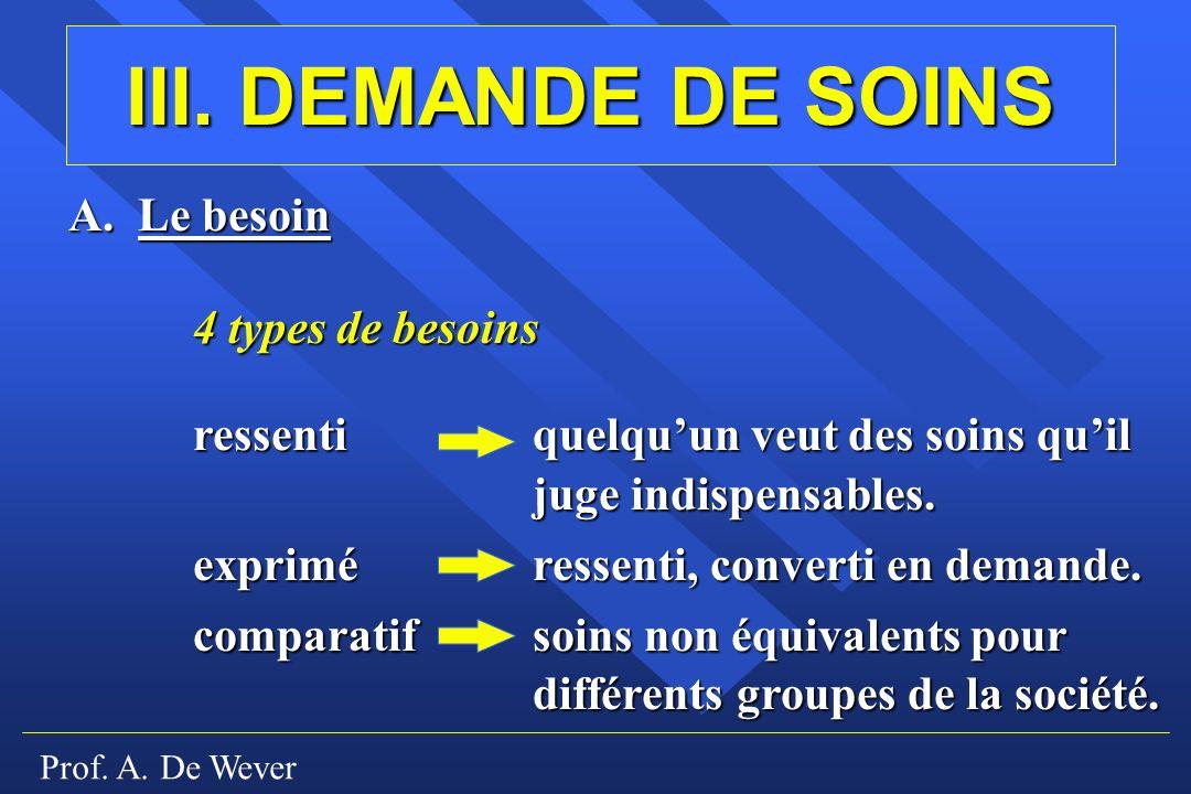 Prof. A. De Wever III. DEMANDE DE SOINS A. Le besoin 4 types de besoins ressentiquelquun veut des soins quil juge indispensables. expriméressenti, con