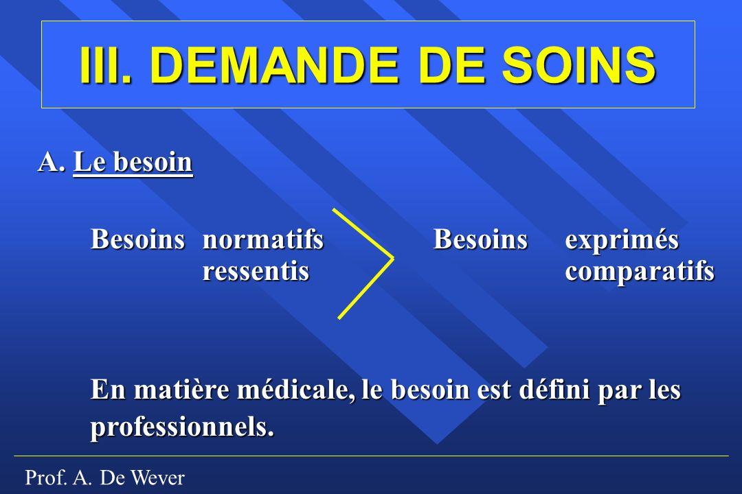 Prof. A. De Wever III. DEMANDE DE SOINS A. Le besoin Besoins normatifsBesoins exprimés ressentiscomparatifs En matière médicale, le besoin est défini
