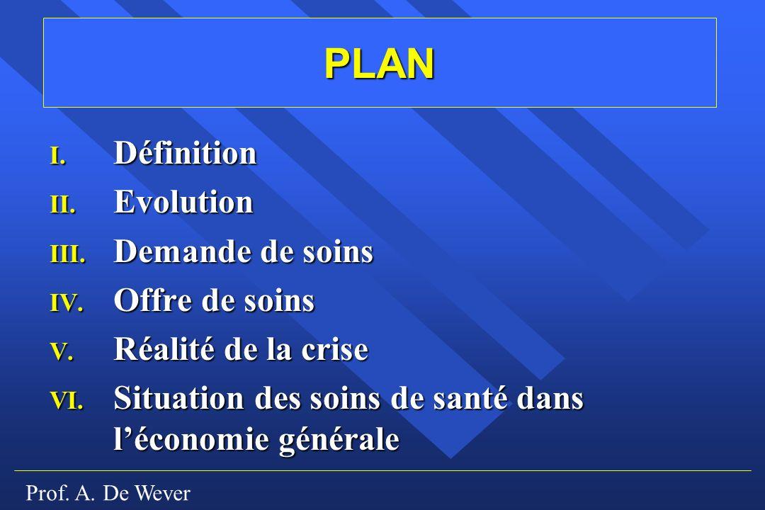 Prof. A. De Wever PLAN I. Définition II. Evolution III. Demande de soins IV. Offre de soins V. Réalité de la crise VI. Situation des soins de santé da