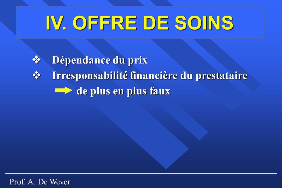 Prof. A. De Wever Dépendance du prix Dépendance du prix Irresponsabilité financière du prestataire Irresponsabilité financière du prestataire de plus
