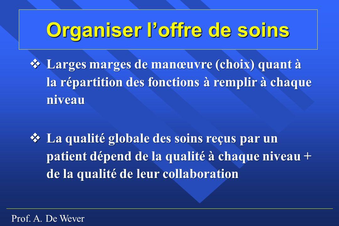 Prof. A. De Wever Organiser loffre de soins Larges marges de manœuvre (choix) quant à la répartition des fonctions à remplir à chaque niveau Larges ma