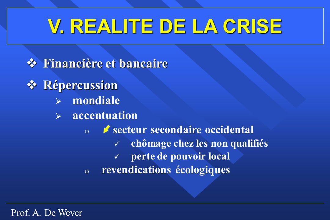 Prof. A. De Wever V. REALITE DE LA CRISE Financière et bancaire Financière et bancaire Répercussion Répercussion mondiale accentuation o secteur secon