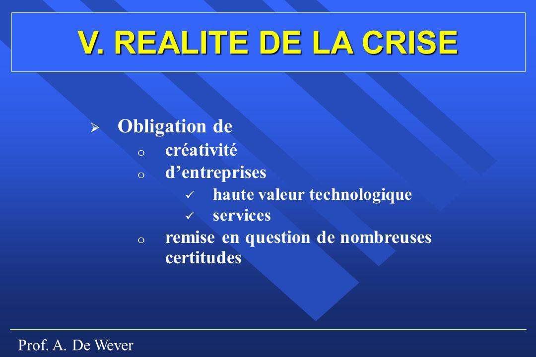 Prof. A. De Wever V. REALITE DE LA CRISE Obligation de o créativité o dentreprises haute valeur technologique services o remise en question de nombreu