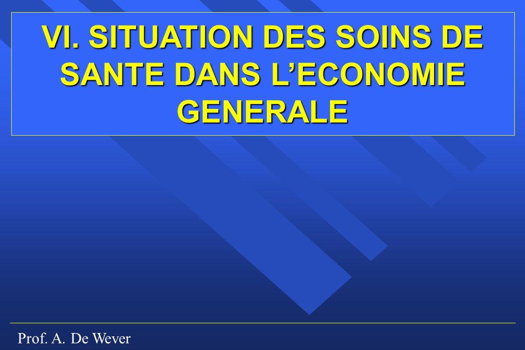Prof. A. De Wever VI. SITUATION DES SOINS DE SANTE DANS LECONOMIE GENERALE