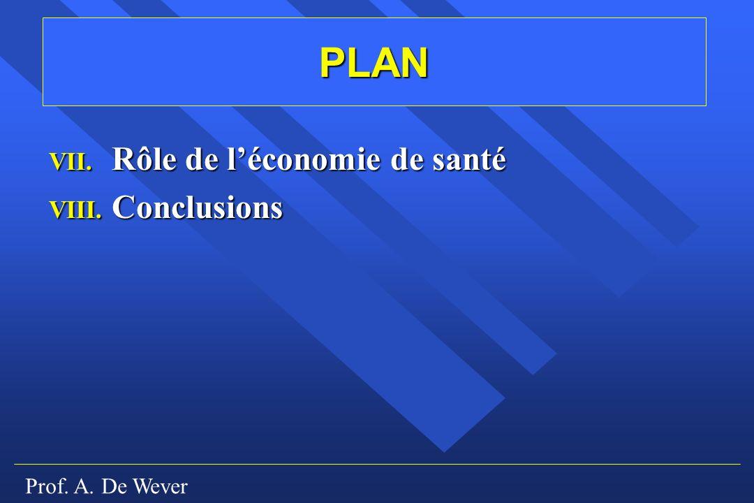 Prof. A. De Wever PLAN VII. Rôle de léconomie de santé VIII. Conclusions