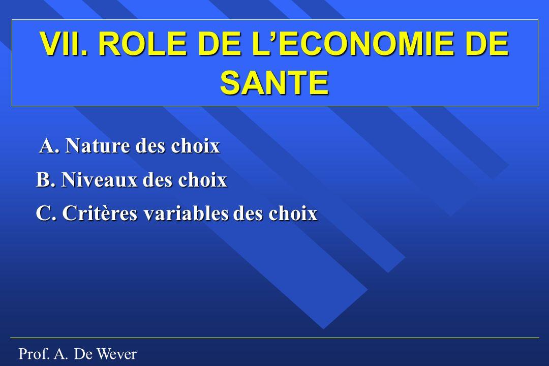Prof. A. De Wever VII. ROLE DE LECONOMIE DE SANTE A. Nature des choix B. Niveaux des choix C. Critères variables des choix