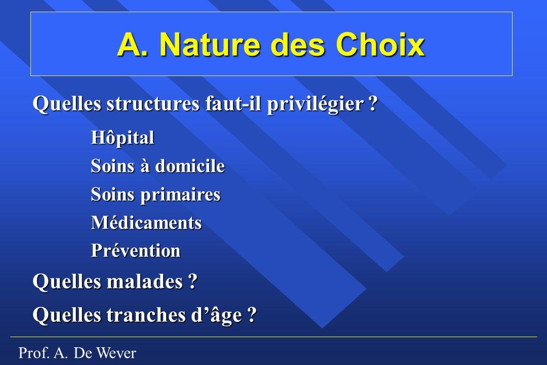 Prof. A. De Wever A. Nature des Choix Quelles structures faut-il privilégier ? Hôpital Soins à domicile Soins primaires MédicamentsPrévention Quelles