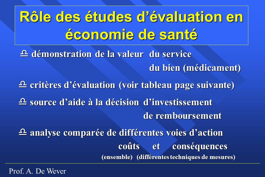 Prof. A. De Wever Rôle des études dévaluation en économie de santé démonstration de la valeur du service démonstration de la valeur du service du bien