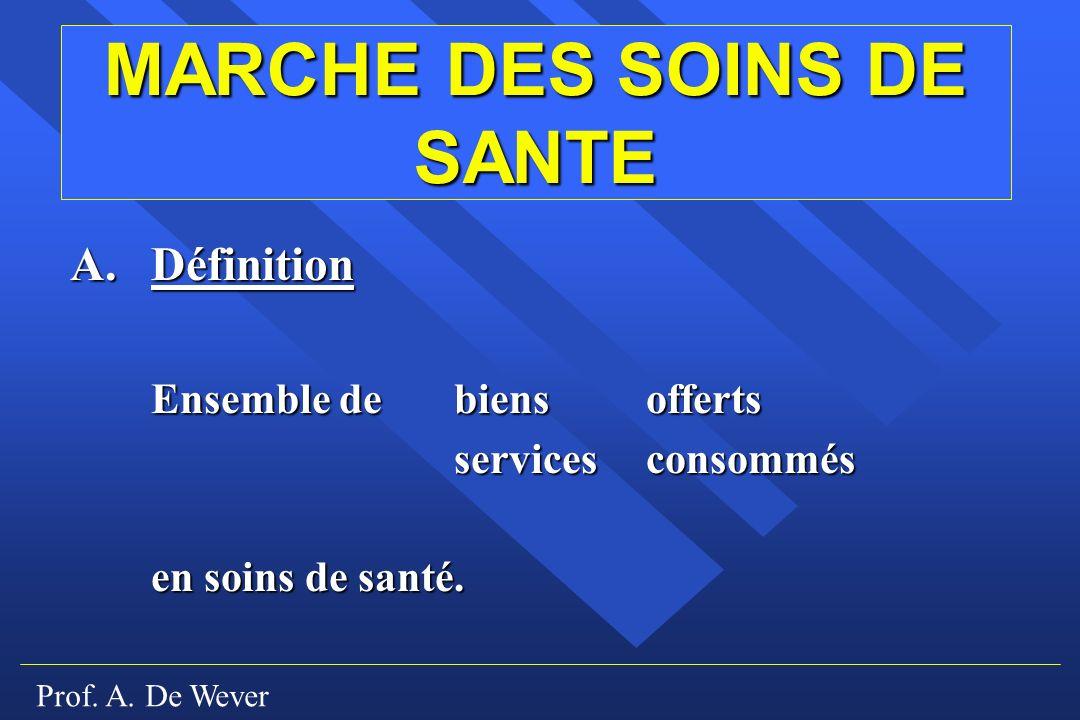 Prof. A. De Wever MARCHE DES SOINS DE SANTE A.Définition Ensemble de biensofferts servicesconsommés en soins de santé.