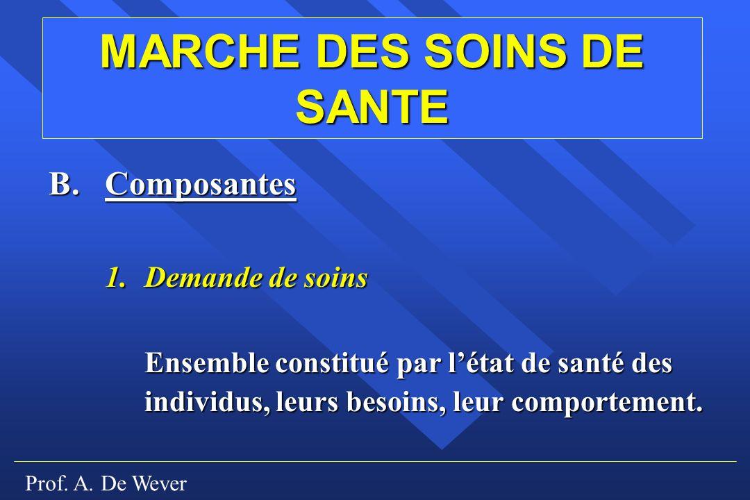 Prof. A. De Wever MARCHE DES SOINS DE SANTE B.Composantes 1. Demande de soins Ensemble constitué par létat de santé des individus, leurs besoins, leur