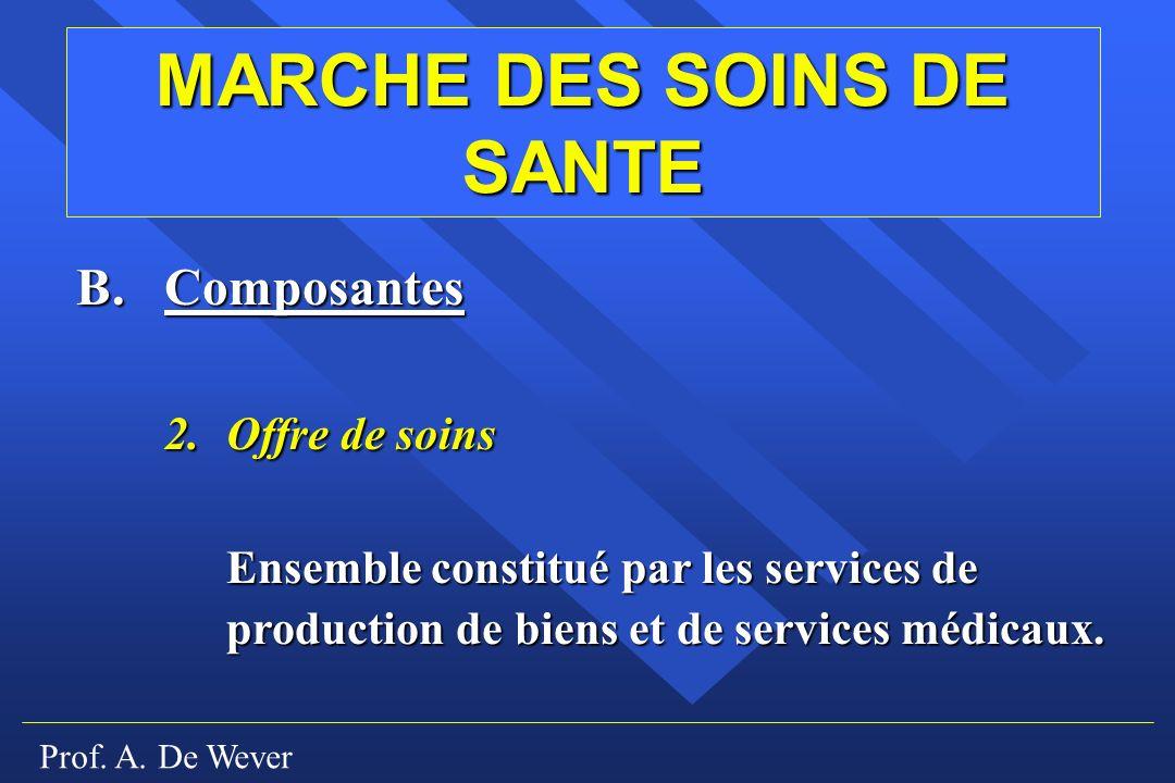 Prof. A. De Wever MARCHE DES SOINS DE SANTE B.Composantes 2. Offre de soins Ensemble constitué par les services de production de biens et de services
