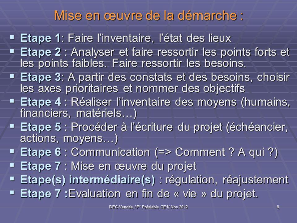 DEC-Vendée / F° Préalable CE1/ Nov 20128 Mise en œuvre de la démarche : Etape 1: Faire linventaire, létat des lieux Etape 1: Faire linventaire, létat