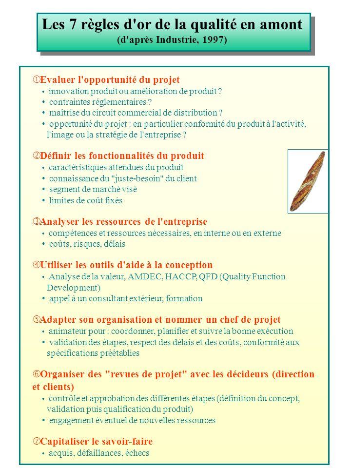 De lH.A.C.C.P.à lA.A.C.O.C.P. derrière les sigles, une méthode structurée de travail H.A.C.C.P.