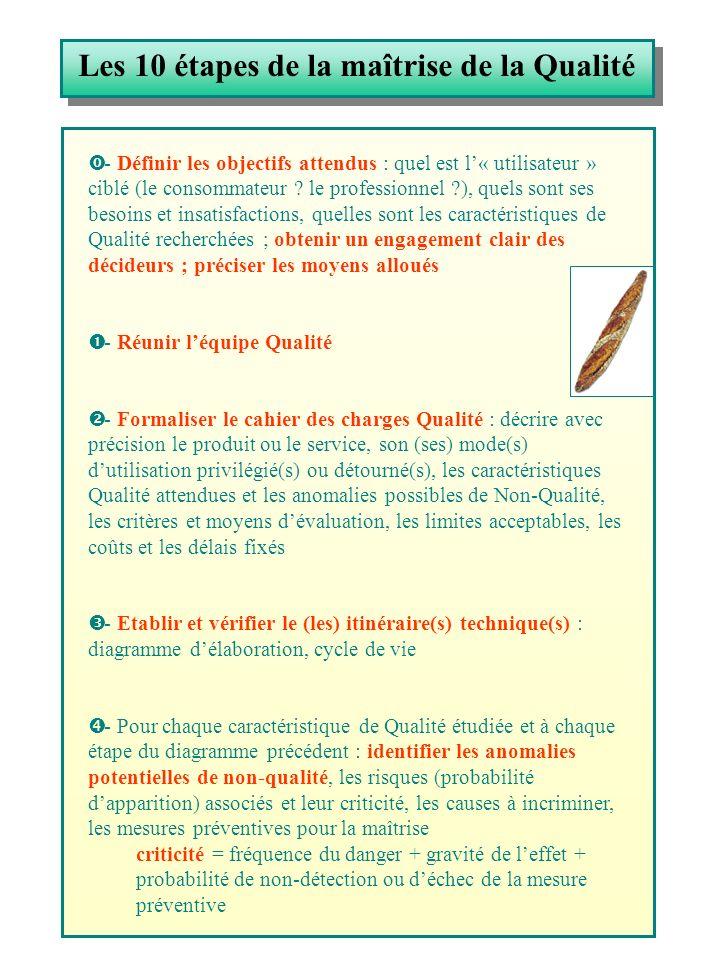 Les 10 étapes de la maîtrise de la Qualité ‹ - Définir les objectifs attendus : quel est l« utilisateur » ciblé (le consommateur ? le professionnel ?)