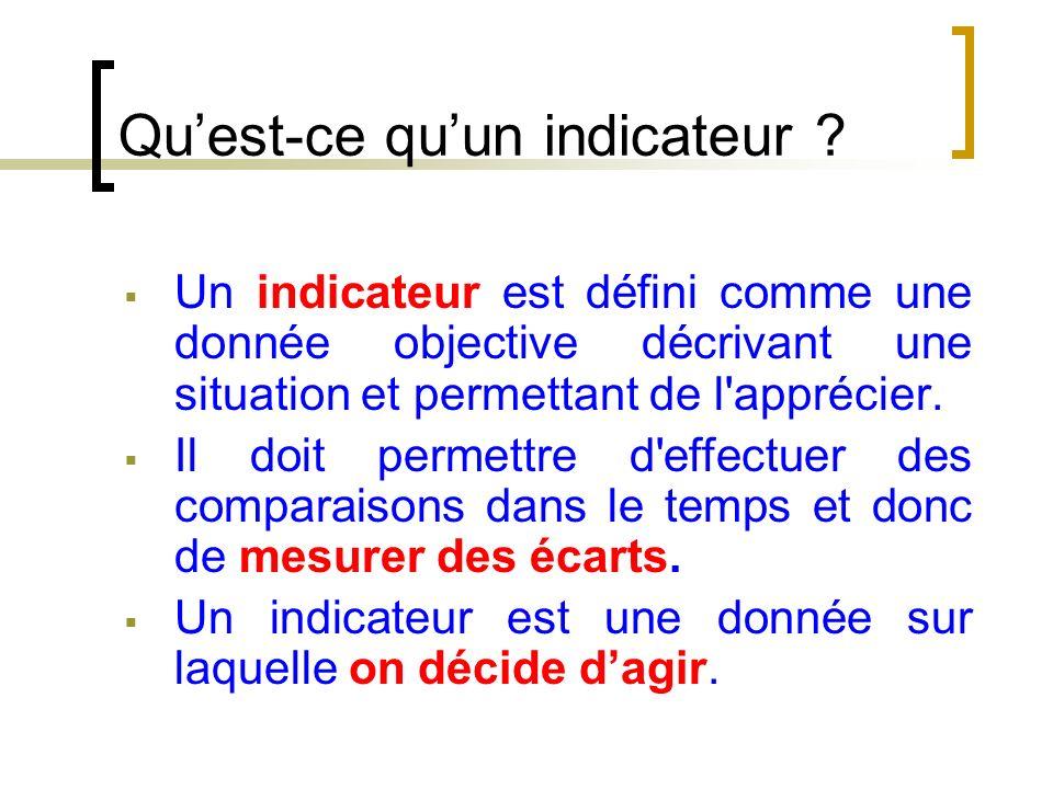 La conception du projet 1) Définition des indicateurs 2) Prise en compte des indicateurs, définition des objectifs 3) Traduction des objectifs en acti
