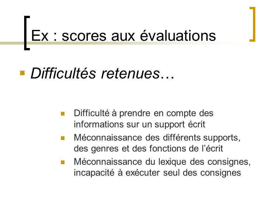 Exemples dindicateurs Scores aux évaluations CP, CE2 et 6ème (écart à la moyenne, échec important à un ou plusieurs items précis, % délèves en grande