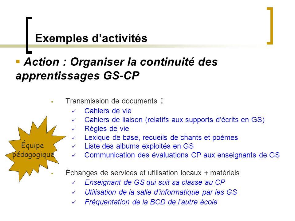 Des actions aux activités Une action : Ex : o rganiser la continuité des apprentissages GS-CP Des activités en direction : de léquipe de la communauté