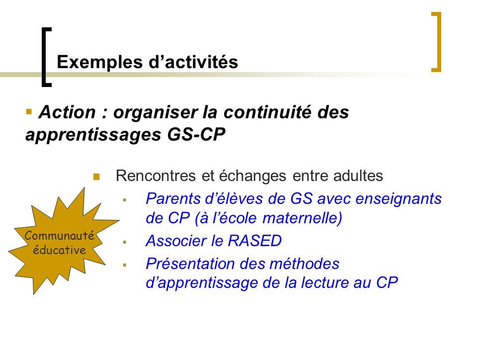 Action : Organiser la continuité des apprentissages GS-CP Transmission de documents : Cahiers de vie Cahiers de liaison (relatifs aux supports décrits