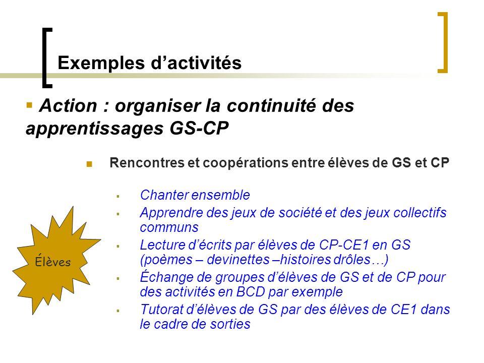 Action : organiser la continuité des apprentissages GS-CP Rencontres et échanges entre adultes Parents délèves de GS avec enseignants de CP (à lécole