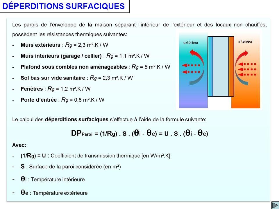 DÉPERDITIONS SURFACIQUES