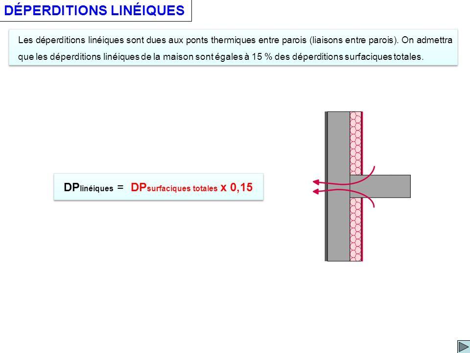 DÉPERDITIONS LINÉIQUES Les déperditions linéiques sont dues aux ponts thermiques entre parois (liaisons entre parois). On admettra que les déperdition