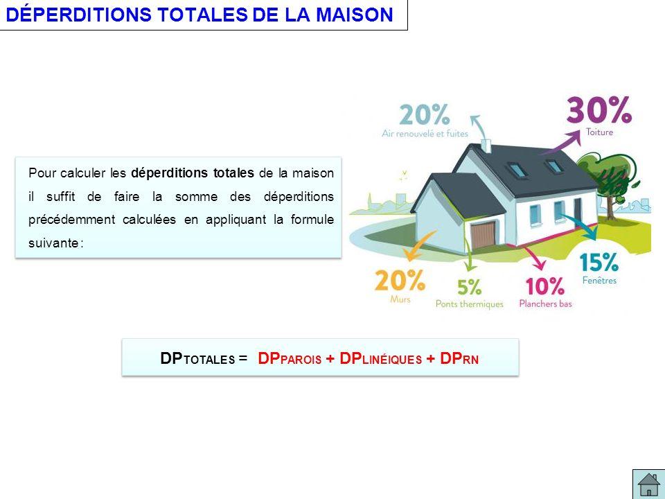DÉPERDITIONS TOTALES DE LA MAISON Pour calculer les déperditions totales de la maison il suffit de faire la somme des déperditions précédemment calculées en appliquant la formule suivante : DP TOTALES = DP PAROIS + DP LINÉIQUES + DP RN DP TOTALES = DP PAROIS + DP LINÉIQUES + DP RN