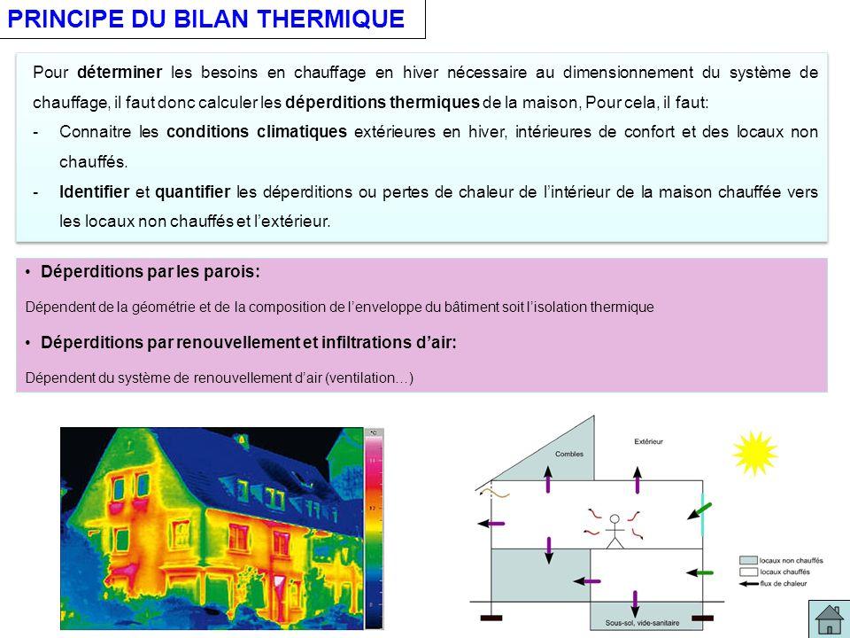 Pour déterminer les besoins en chauffage en hiver nécessaire au dimensionnement du système de chauffage, il faut donc calculer les déperditions thermi