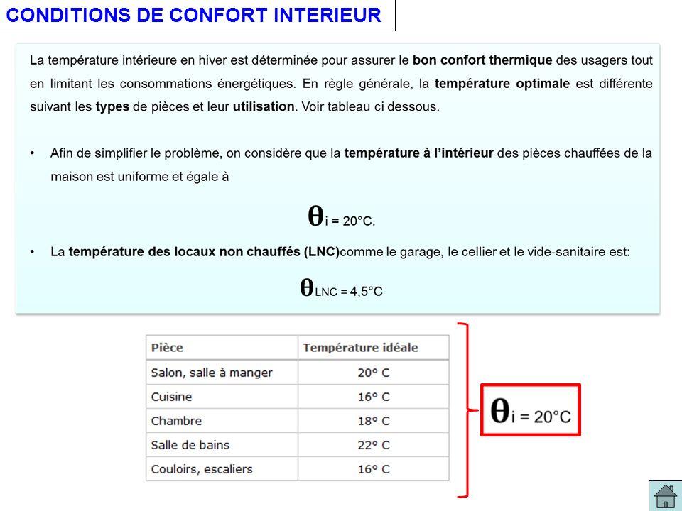 CONDITIONS DE CONFORT INTERIEUR