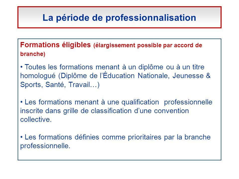 Formations éligibles (élargissement possible par accord de branche) Toutes les formations menant à un diplôme ou à un titre homologué (Diplôme de lÉdu
