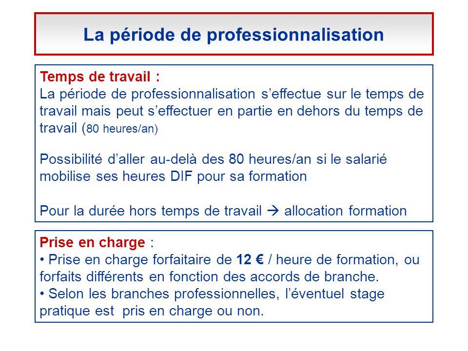 Temps de travail : La période de professionnalisation seffectue sur le temps de travail mais peut seffectuer en partie en dehors du temps de travail (