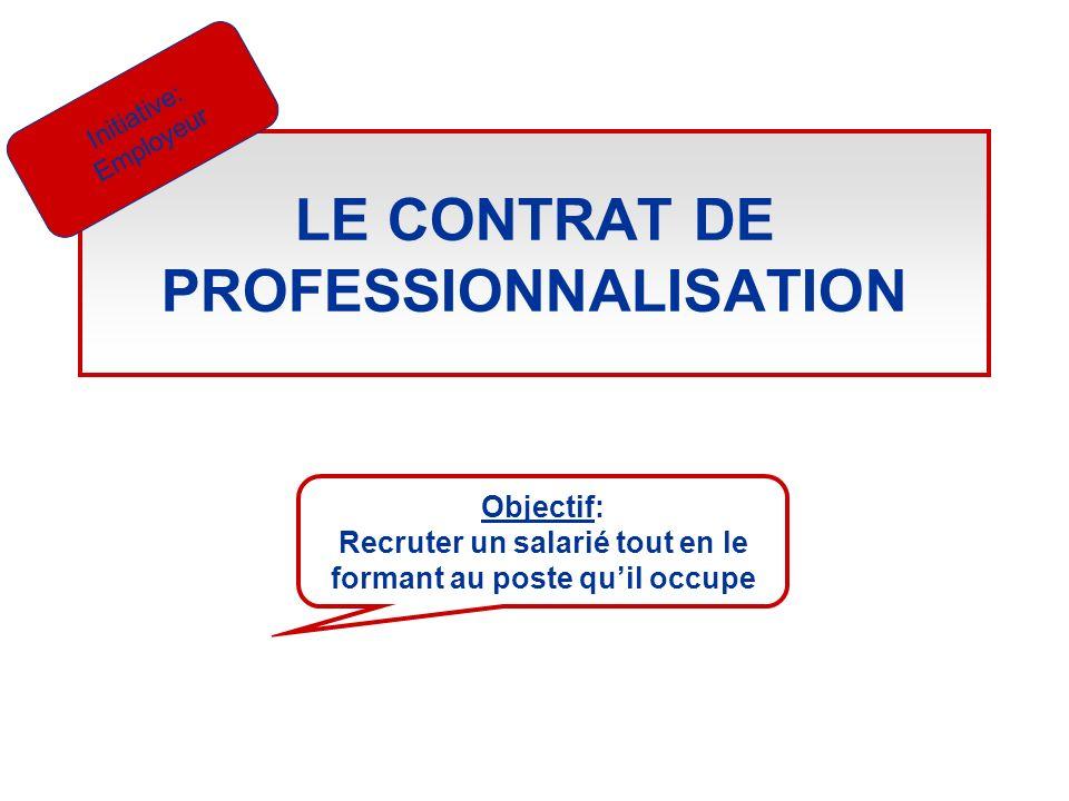 LE CONTRAT DE PROFESSIONNALISATION Initiative: Employeur Objectif: Recruter un salarié tout en le formant au poste quil occupe