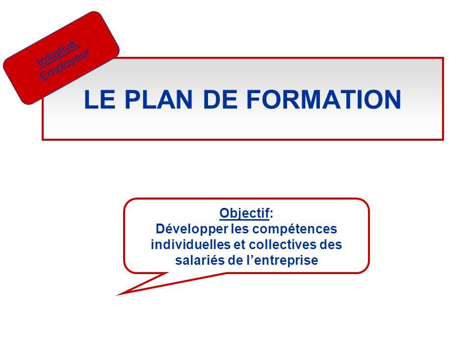 LE PLAN DE FORMATION Initiative: Employeur Objectif: Développer les compétences individuelles et collectives des salariés de lentreprise