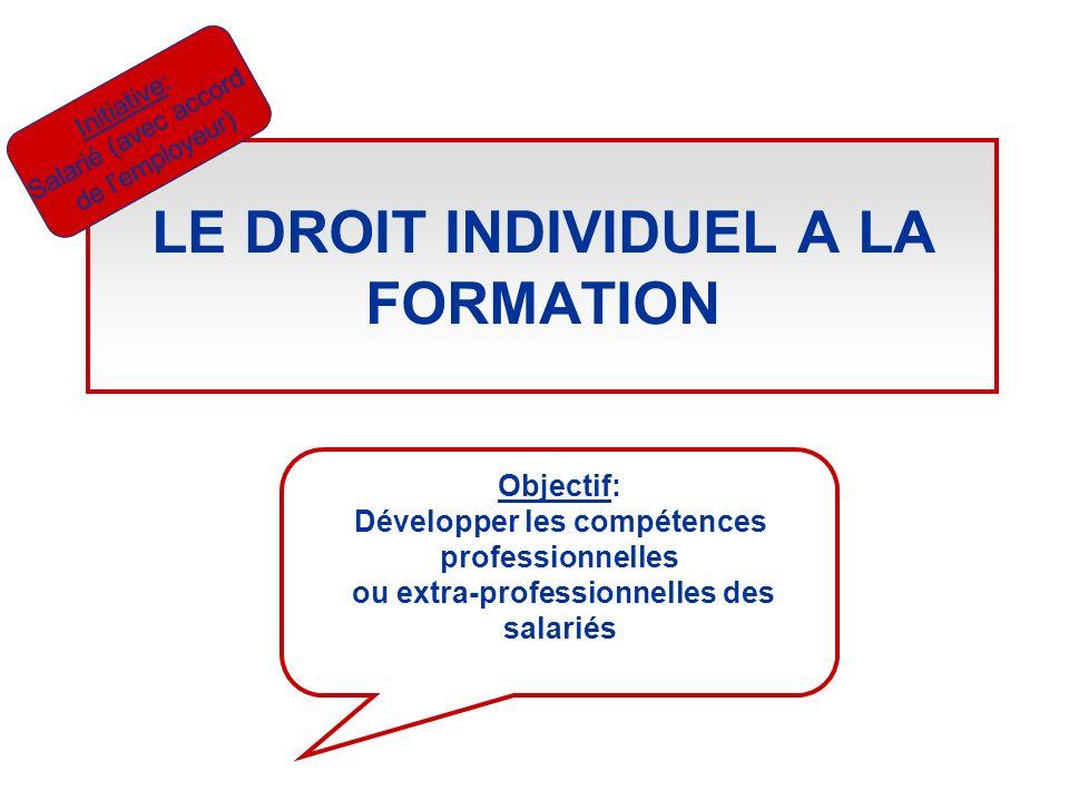 LE DROIT INDIVIDUEL A LA FORMATION Initiative: Salarié (avec accord de lemployeur) Objectif: Développer les compétences professionnelles ou extra-prof