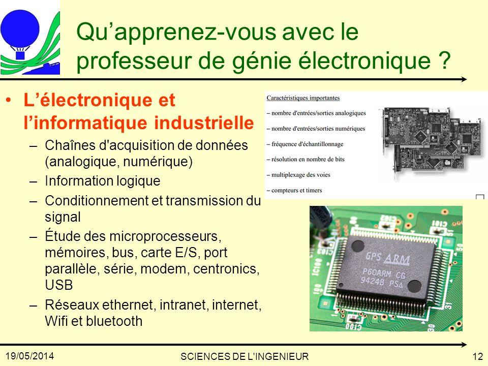 19/05/2014 SCIENCES DE L'INGENIEUR12 Quapprenez-vous avec le professeur de génie électronique ? Lélectronique et linformatique industrielle –Chaînes d