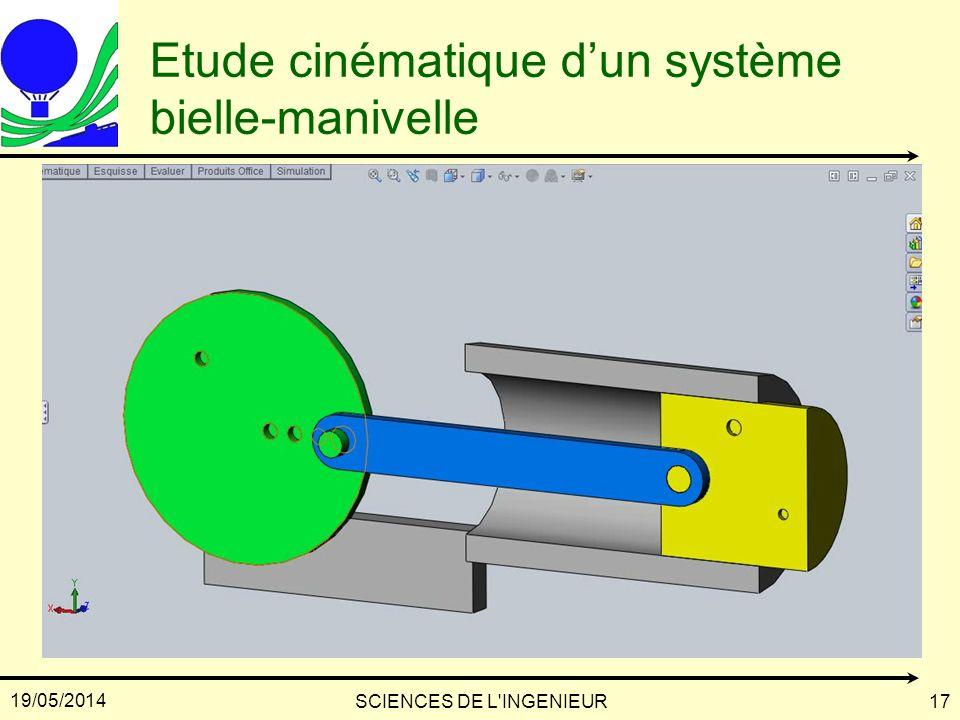 19/05/2014 SCIENCES DE L'INGENIEUR17 Etude cinématique dun système bielle-manivelle