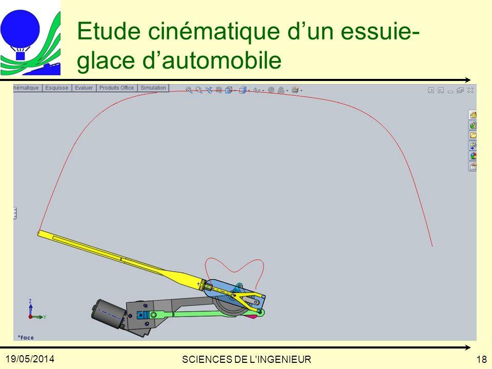 19/05/2014 SCIENCES DE L'INGENIEUR18 Etude cinématique dun essuie- glace dautomobile