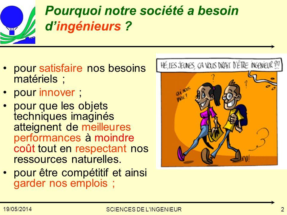19/05/2014 SCIENCES DE L'INGENIEUR2 Pourquoi notre société a besoin dingénieurs ? pour satisfaire nos besoins matériels ; pour innover ; pour que les