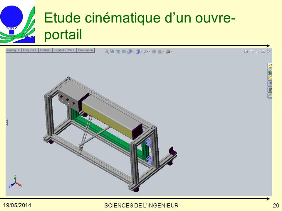 19/05/2014 SCIENCES DE L'INGENIEUR20 Etude cinématique dun ouvre- portail