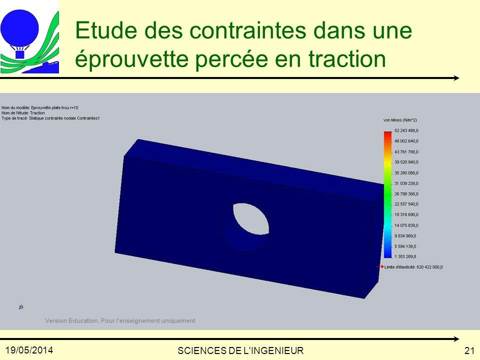 19/05/2014 SCIENCES DE L'INGENIEUR21 Etude des contraintes dans une éprouvette percée en traction
