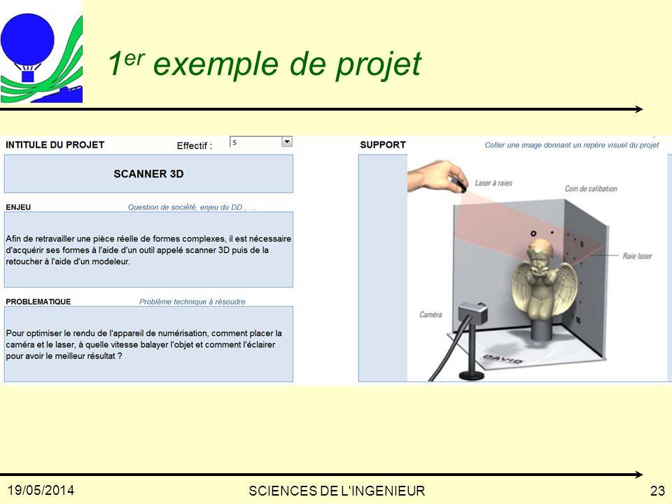 19/05/2014 SCIENCES DE L'INGENIEUR23 1 er exemple de projet