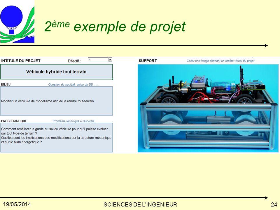 19/05/2014 SCIENCES DE L'INGENIEUR24 2 ème exemple de projet