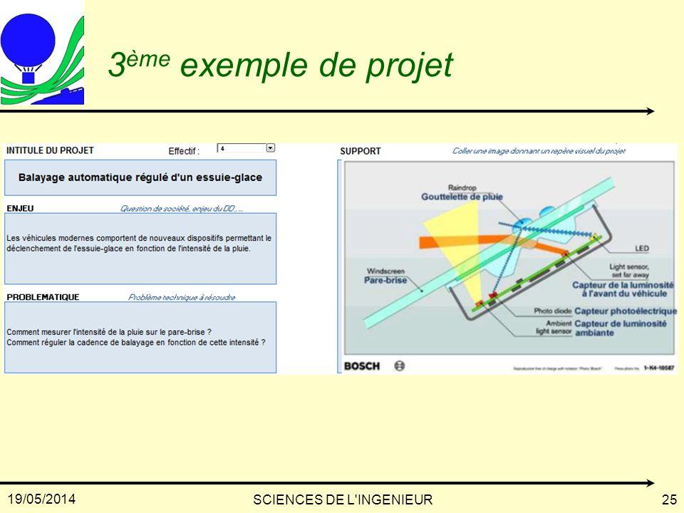 19/05/2014 SCIENCES DE L'INGENIEUR25 3 ème exemple de projet