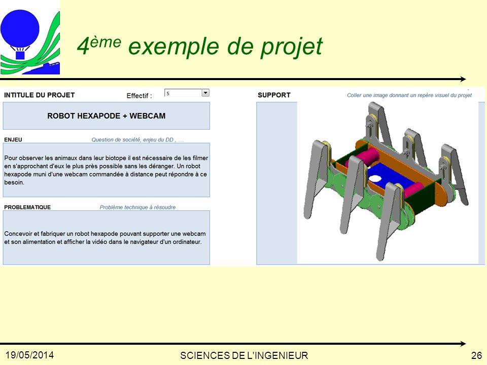 19/05/2014 SCIENCES DE L'INGENIEUR26 4 ème exemple de projet