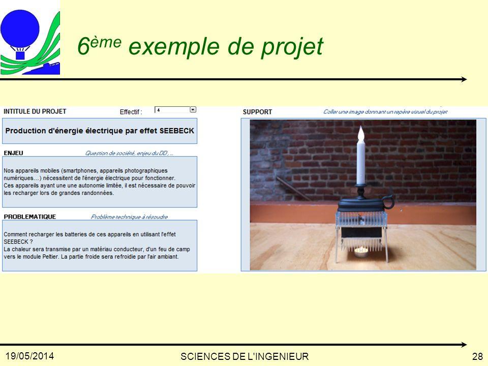 19/05/2014 SCIENCES DE L'INGENIEUR28 6 ème exemple de projet