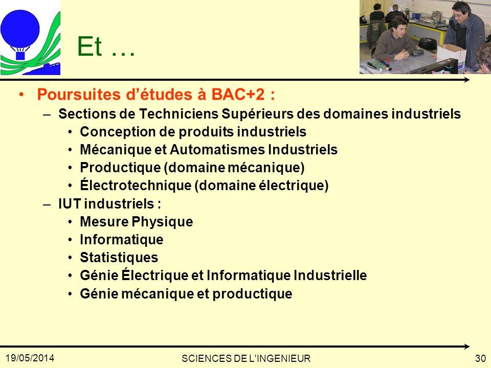 19/05/2014 SCIENCES DE L'INGENIEUR30 Et … Poursuites détudes à BAC+2 : –Sections de Techniciens Supérieurs des domaines industriels Conception de prod