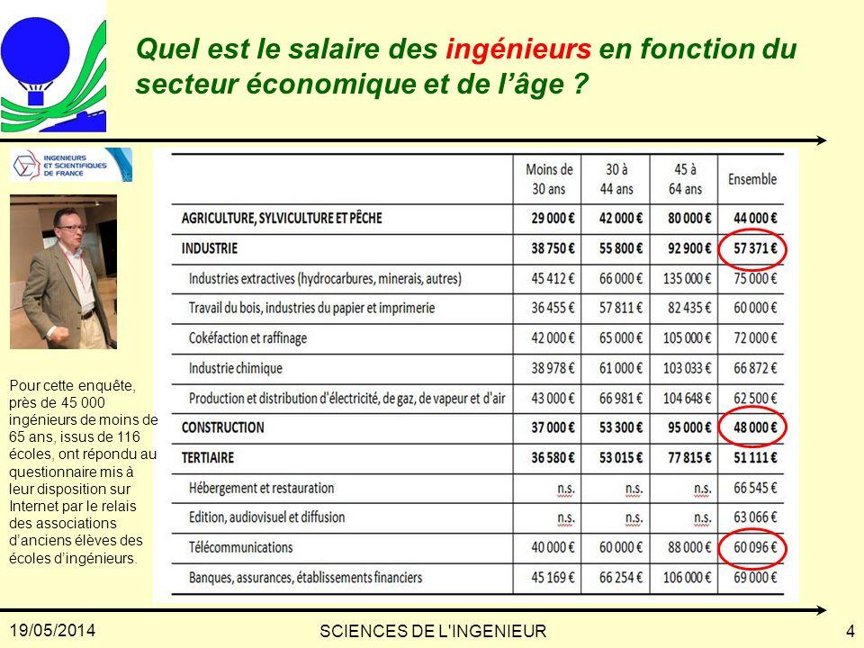 19/05/2014 SCIENCES DE L'INGENIEUR4 Quel est le salaire des ingénieurs en fonction du secteur économique et de lâge ? Pour cette enquête, près de 45 0