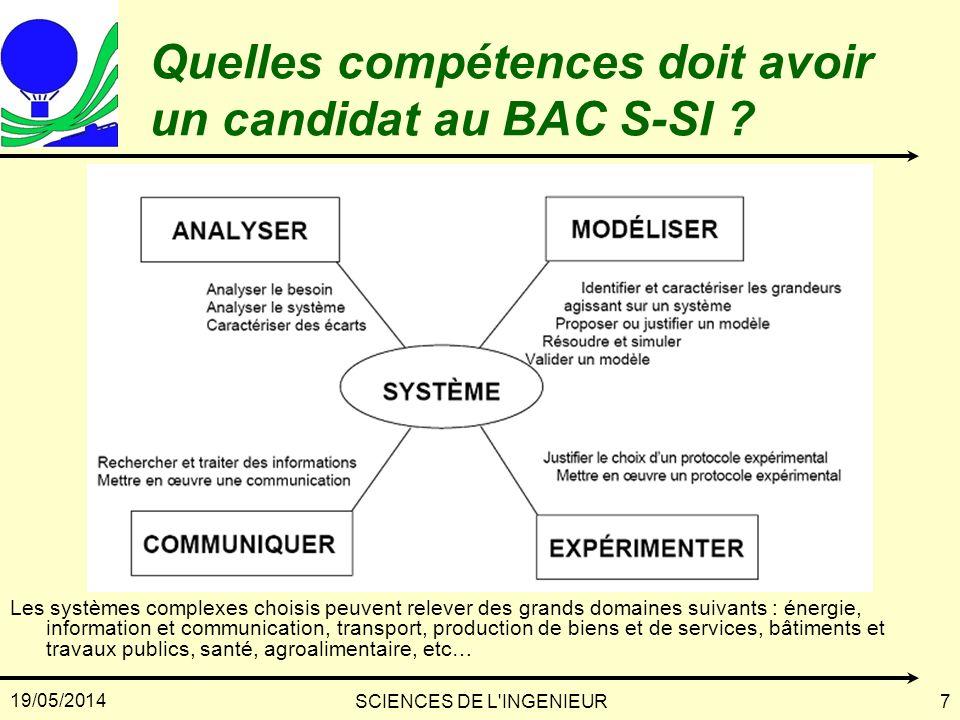 19/05/2014 SCIENCES DE L'INGENIEUR7 Quelles compétences doit avoir un candidat au BAC S-SI ? Les systèmes complexes choisis peuvent relever des grands