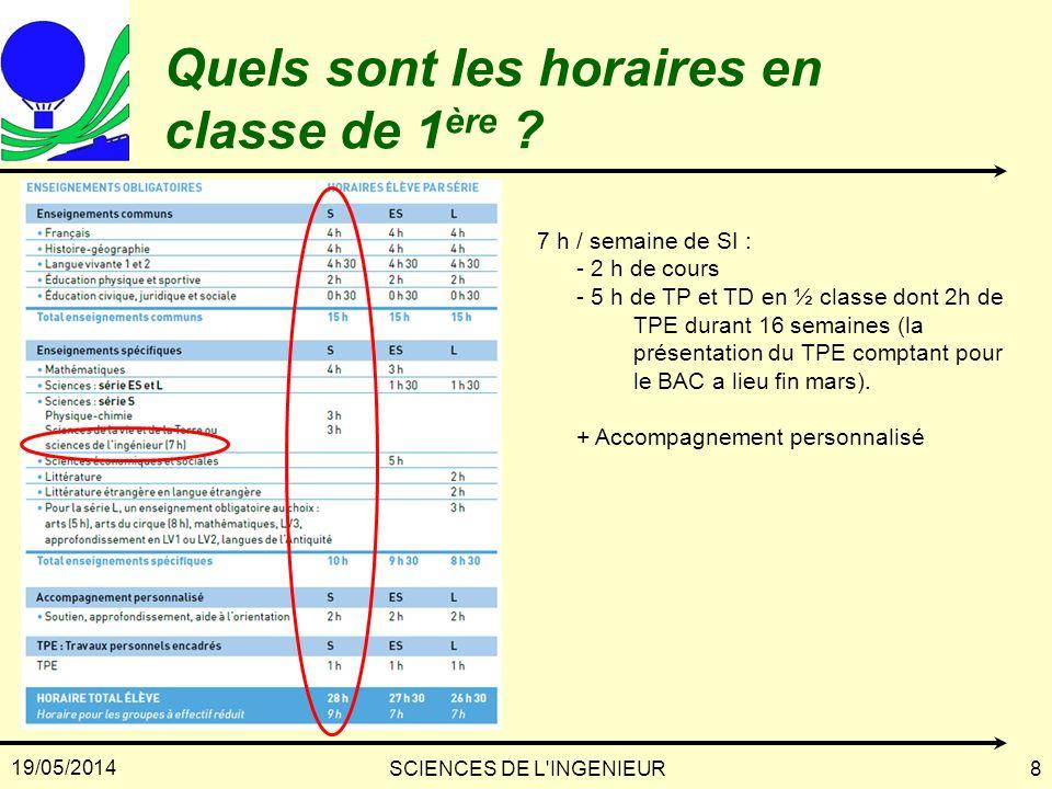 19/05/2014 SCIENCES DE L'INGENIEUR8 Quels sont les horaires en classe de 1 ère ? 7 h / semaine de SI : - 2 h de cours - 5 h de TP et TD en ½ classe do