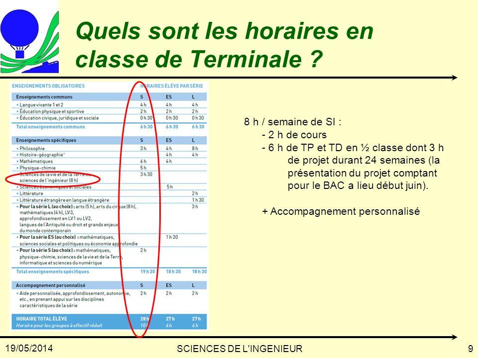 19/05/2014 SCIENCES DE L'INGENIEUR9 Quels sont les horaires en classe de Terminale ? 8 h / semaine de SI : - 2 h de cours - 6 h de TP et TD en ½ class