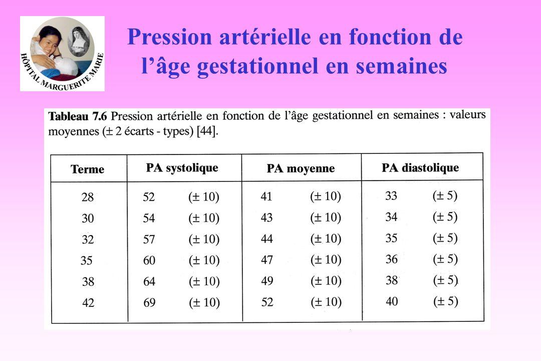 Pression artérielle en fonction de lâge gestationnel en semaines